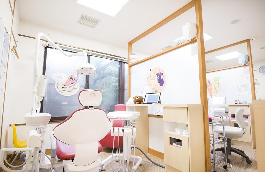 矯正診療室